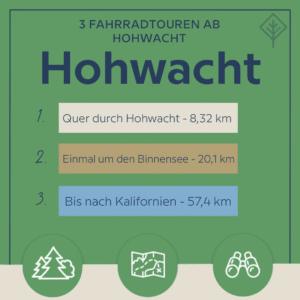 de-ole-school-Ferienapartments-Hohwacht-Radfahren-Ostsee-Kieler-Bucht